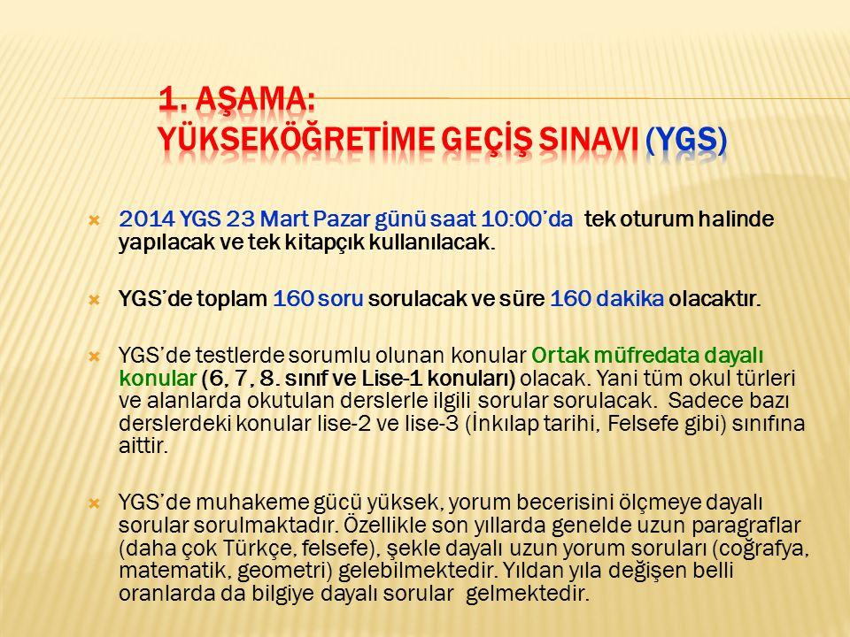  2014 YGS 23 Mart Pazar günü saat 10:00'da tek oturum halinde yapılacak ve tek kitapçık kullanılacak.  YGS'de toplam 160 soru sorulacak ve süre 160