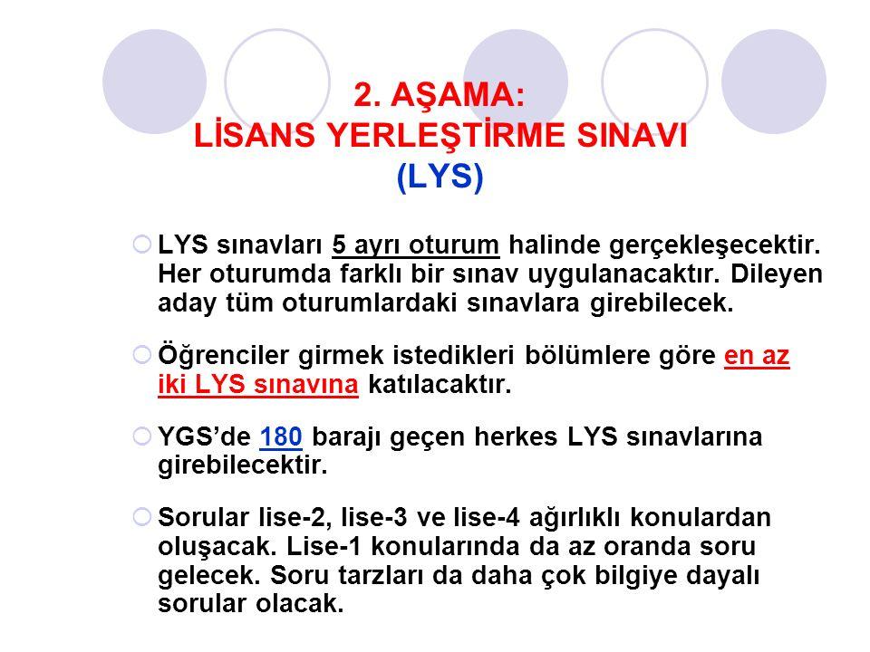 2. AŞAMA: LİSANS YERLEŞTİRME SINAVI (LYS)  LYS sınavları 5 ayrı oturum halinde gerçekleşecektir. Her oturumda farklı bir sınav uygulanacaktır. Dileye