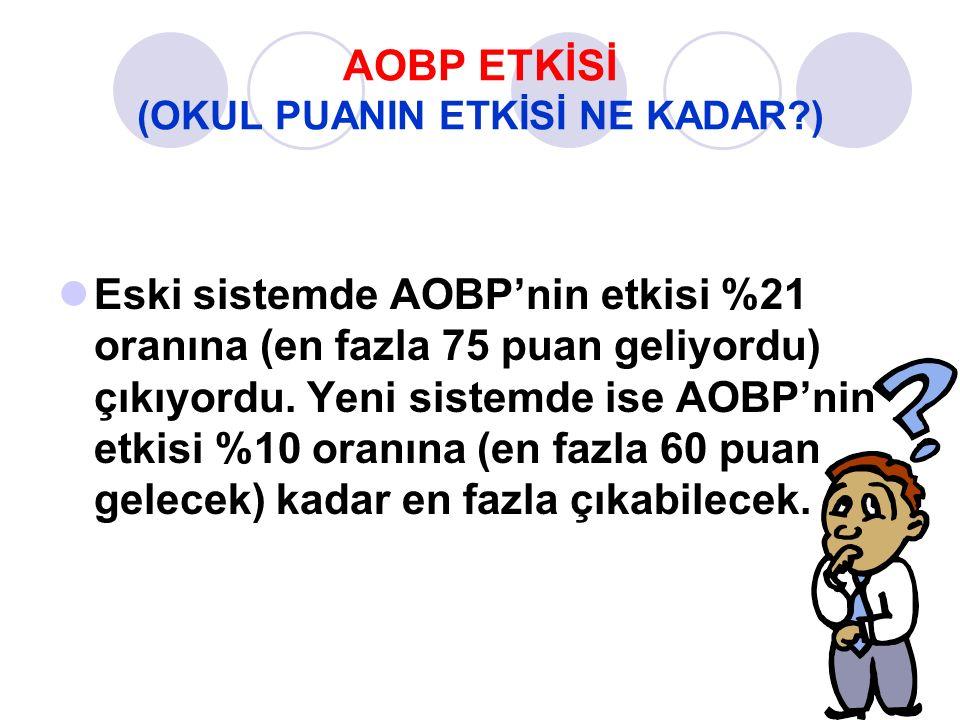 AOBP ETKİSİ (OKUL PUANIN ETKİSİ NE KADAR?) Eski sistemde AOBP'nin etkisi %21 oranına (en fazla 75 puan geliyordu) çıkıyordu. Yeni sistemde ise AOBP'ni