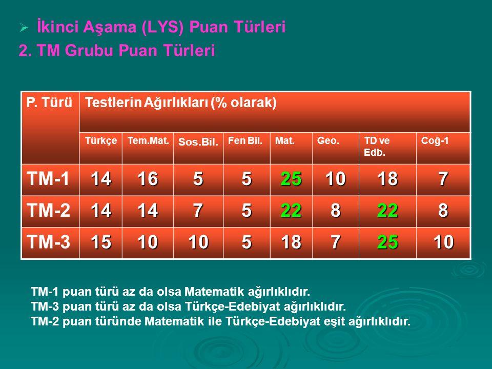   İkinci Aşama (LYS) Puan Türleri 2. TM Grubu Puan Türleri P.