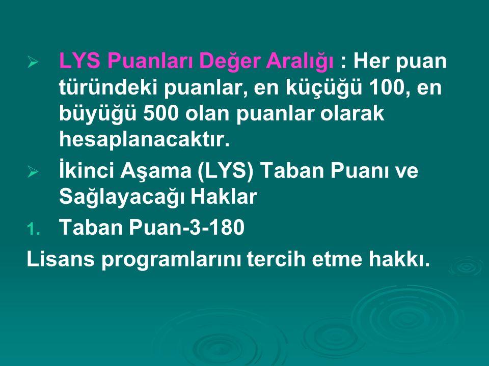   LYS Puanları Değer Aralığı : Her puan türündeki puanlar, en küçüğü 100, en büyüğü 500 olan puanlar olarak hesaplanacaktır.