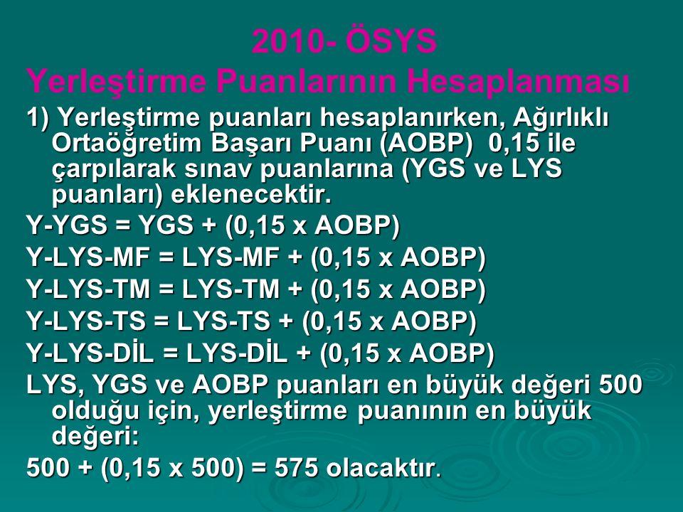 2010- ÖSYS Yerleştirme Puanlarının Hesaplanması 1) Yerleştirme puanları hesaplanırken, Ağırlıklı Ortaöğretim Başarı Puanı (AOBP) 0,15 ile çarpılarak sınav puanlarına (YGS ve LYS puanları) eklenecektir.