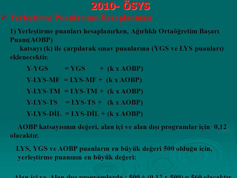 2010- ÖSYS  Yerleştirme Puanlarının Hesaplanması 1) Yerleştirme puanları hesaplanırken, Ağırlıklı Ortaöğretim Başarı Puanı(AOBP) katsayı (k) ile çarpılarak sınav puanlarına (YGS ve LYS puanları) eklenecektir.