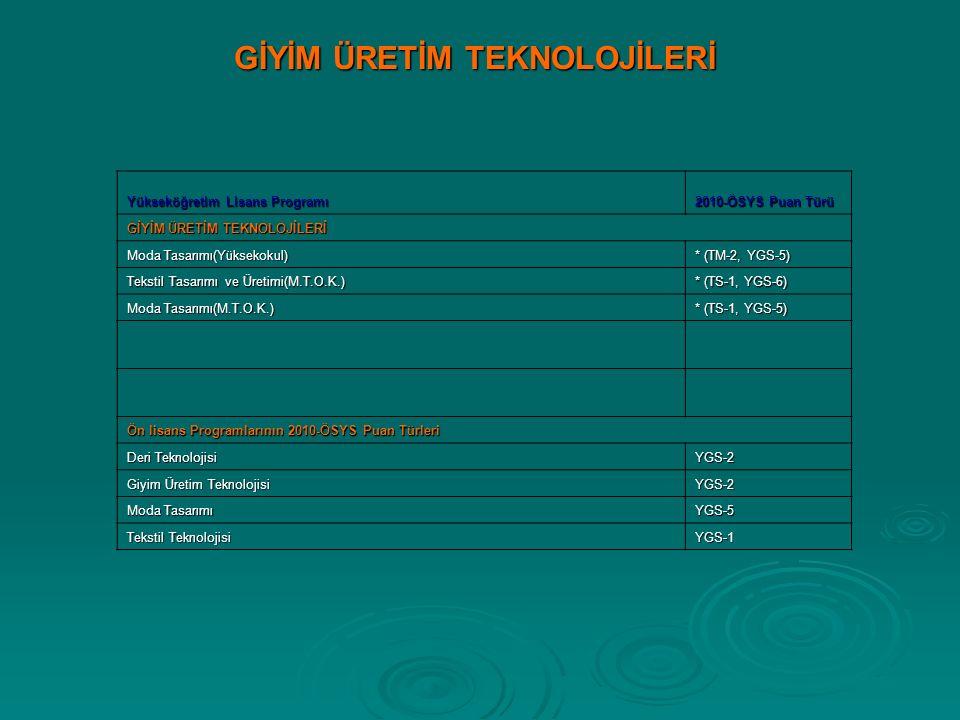 GİYİM ÜRETİM TEKNOLOJİLERİ GİYİM ÜRETİM TEKNOLOJİLERİ Yükseköğretim Lisans Programı 2010-ÖSYS Puan Türü GİYİM ÜRETİM TEKNOLOJİLERİ GİYİM ÜRETİM TEKNOLOJİLERİ Moda Tasarımı(Yüksekokul) * (TM-2, YGS-5) Tekstil Tasarımı ve Üretimi(M.T.O.K.) * (TS-1, YGS-6) Moda Tasarımı(M.T.O.K.) * (TS-1, YGS-5) Ön lisans Programlarının 2010-ÖSYS Puan Türleri Ön lisans Programlarının 2010-ÖSYS Puan Türleri Deri Teknolojisi YGS-2 Giyim Üretim Teknolojisi YGS-2 Moda Tasarımı YGS-5 Tekstil Teknolojisi YGS-1