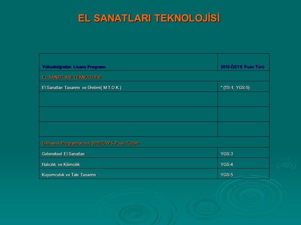 EL SANATLARI TEKNOLOJİSİ EL SANATLARI TEKNOLOJİSİ Yükseköğretim Lisans Programı 2010-ÖSYS Puan Türü EL SANATLARI TEKNOLOJİSİ EL SANATLARI TEKNOLOJİSİ El Sanatları Tasarımı ve Üretimi( M.T.O.K.) * (TS-1, YGS-5) Önlisans Programlarının 2010-ÖSYS Puan Türleri Önlisans Programlarının 2010-ÖSYS Puan Türleri Geleneksel El Sanatları YGS-3 Halıcılık ve Kilimcilik YGS-4 Kuyumculuk ve Takı Tasarımı YGS-5