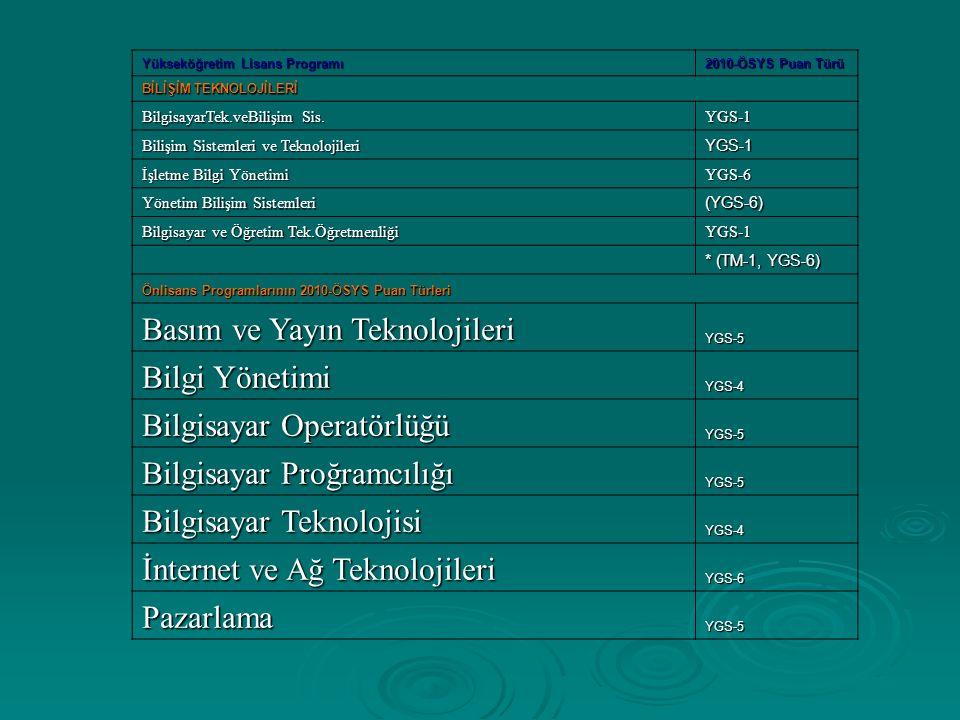 Yükseköğretim Lisans Programı 2010-ÖSYS Puan Türü BİLİŞİM TEKNOLOJİLERİ BilgisayarTek.veBilişim Sis.