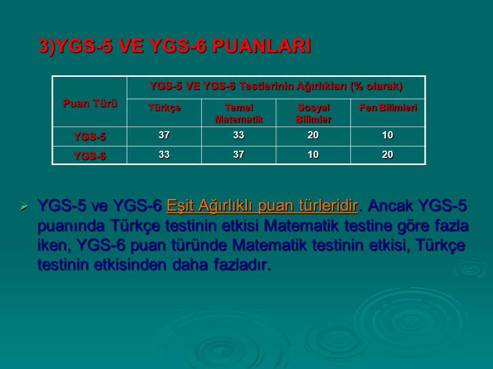 3)YGS-5 VE YGS-6 PUANLARI  YGS-5 ve YGS-6 Eşit Ağırlıklı puan türleridir.
