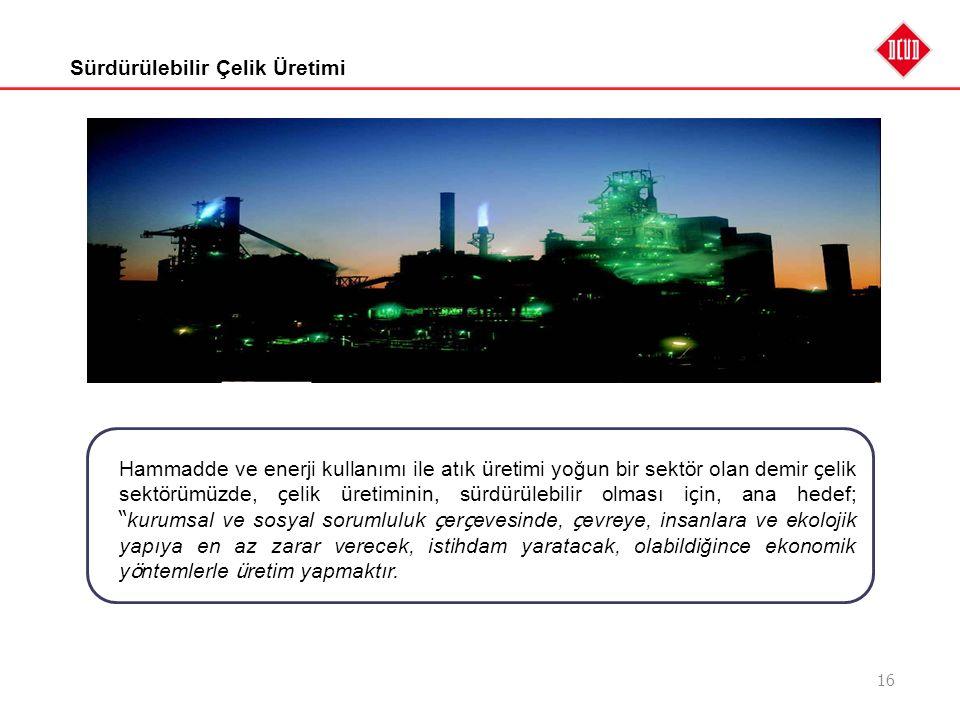 Sürdürülebilir Çelik Üretimi 16 Hammadde ve enerji kullanımı ile atık ü retimi yoğun bir sekt ö r olan demir ç elik sekt ö r ü m ü zde, ç elik ü retim