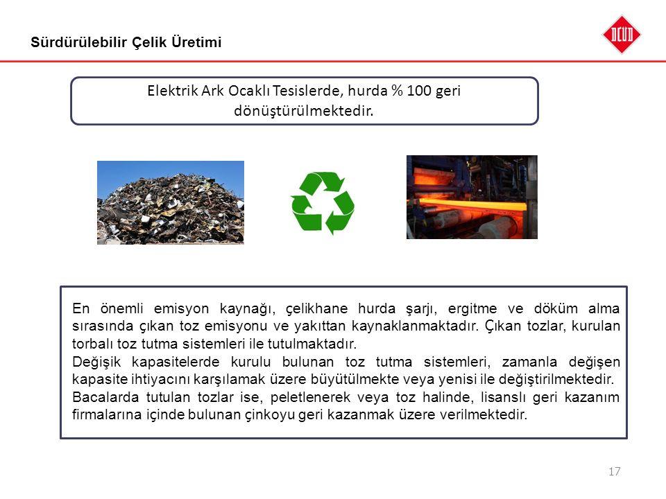 17 Sürdürülebilir Çelik Üretimi Elektrik Ark Ocaklı Tesislerde, hurda % 100 geri dönüştürülmektedir. En ö nemli emisyon kaynağı, ç elikhane hurda şarj