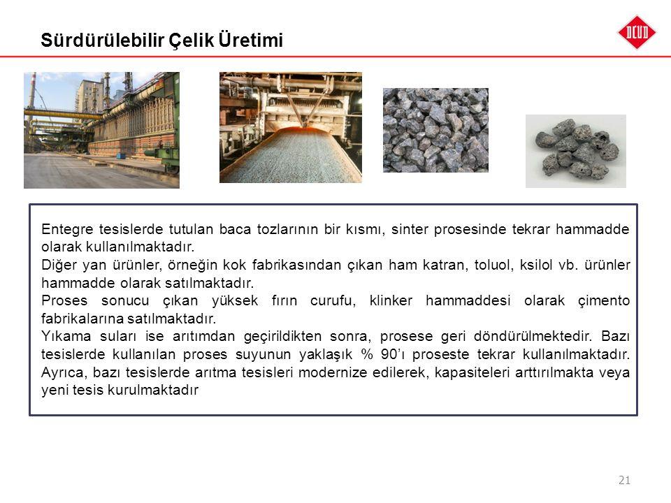 21 Sürdürülebilir Çelik Üretimi Entegre tesislerde tutulan baca tozlarının bir kısmı, sinter prosesinde tekrar hammadde olarak kullanılmaktadır. Diğer