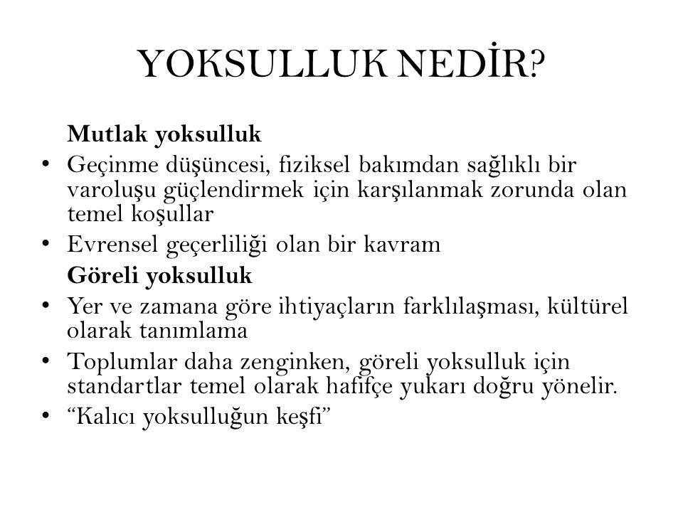 YOKSULLUK NED İ R.