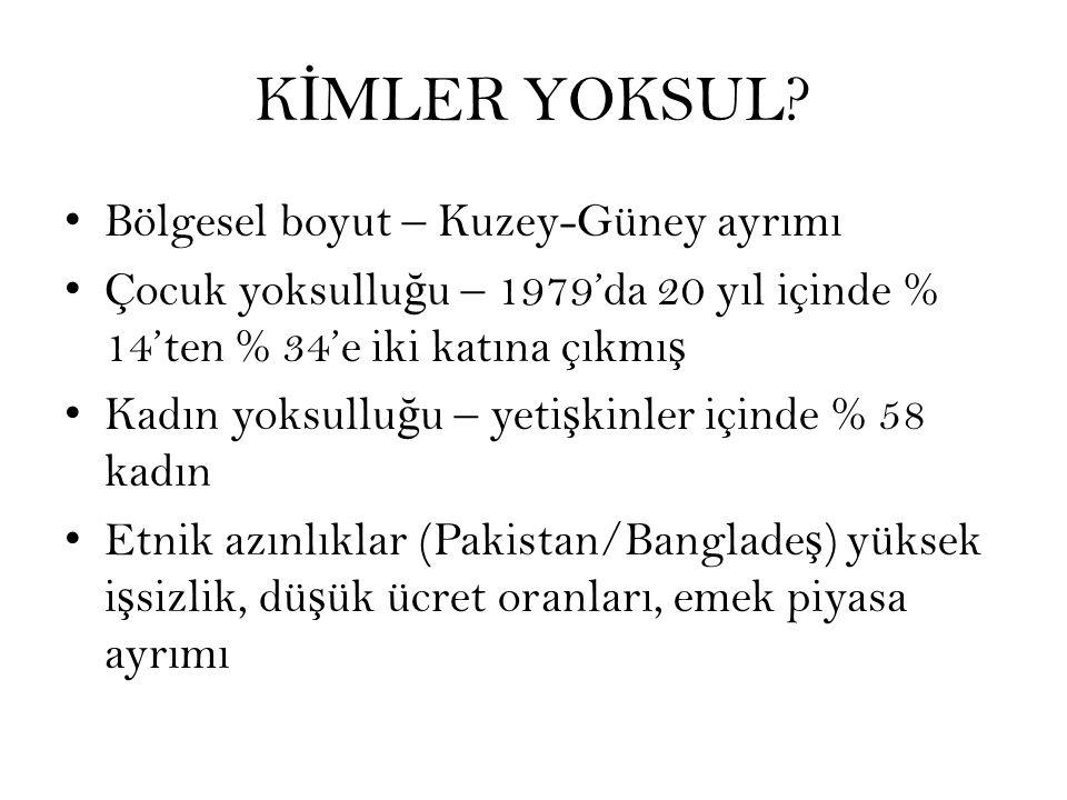K İ MLER YOKSUL.