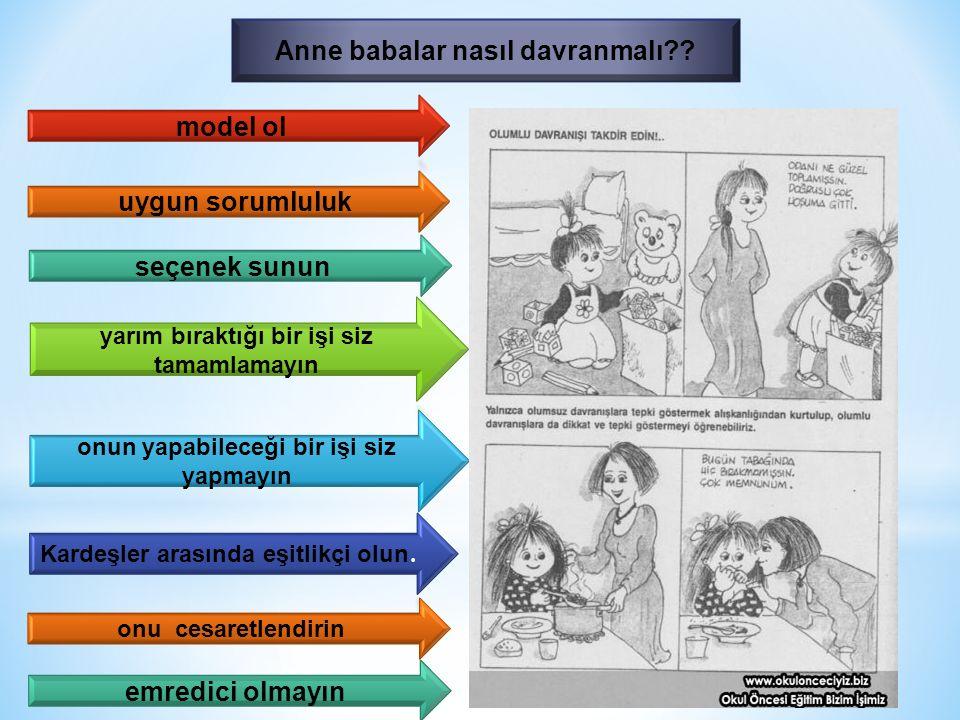 Anne babalar nasıl davranmalı??