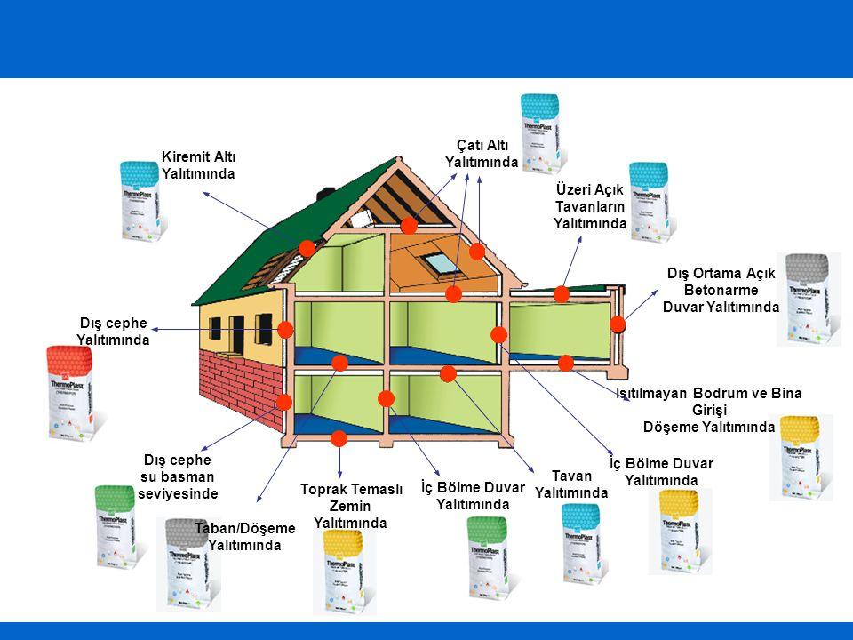 Dış cephe su basman seviyesinde Dış cephe Yalıtımında Kiremit Altı Yalıtımında Çatı Altı Yalıtımında Üzeri Açık Tavanların Yalıtımında Dış Ortama Açık Betonarme Duvar Yalıtımında Toprak Temaslı Zemin Yalıtımında İç Bölme Duvar Yalıtımında Tavan Yalıtımında Taban/Döşeme Yalıtımında Isıtılmayan Bodrum ve Bina Girişi Döşeme Yalıtımında İç Bölme Duvar Yalıtımında