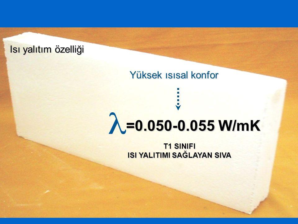 =0.050-0.055 W/mK Isı yalıtım özelliği Yüksek ısısal konfor T1 SINIFI ISI YALITIMI SAĞLAYAN SIVA