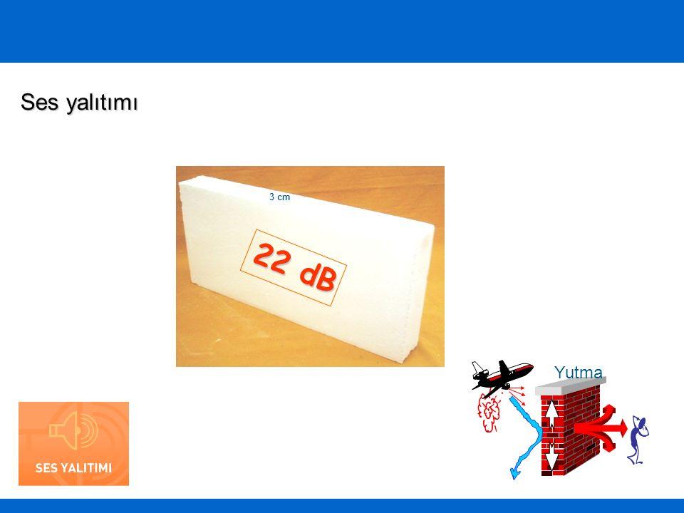 3 cm 22 dB Yutma Ses yalıtımı