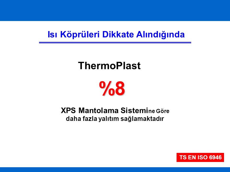 Isı Köprüleri Dikkate Alındığında XPS Mantolama Sistemi ne Göre daha fazla yalıtım sağlamaktadır ThermoPlast %8 TS EN ISO 6946