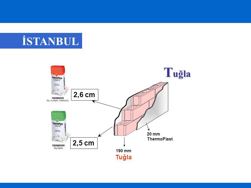 2,6 cm 190 mm Tuğla 20 mm ThermoPlast T uğla İSTANBUL 2,5 cm