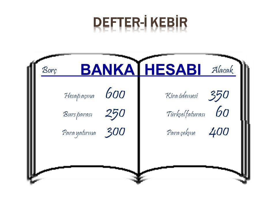 BANKA HESABI Hesap açma 600 Burs parası 250 Para yatırma 300 Kira ödemesi 350 Türksel faturası 60 Para çekme 400 BorçAlacak