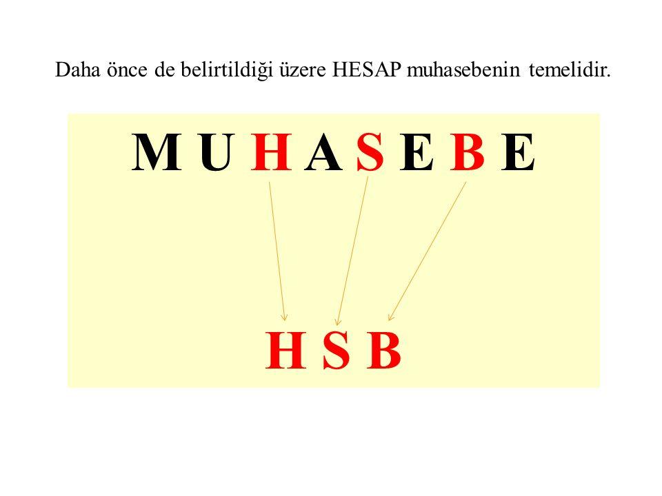 M U H A S E B E H S B Daha önce de belirtildiği üzere HESAP muhasebenin temelidir.