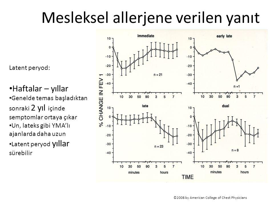 ©2008 by American College of Chest Physicians Mesleksel allerjene verilen yanıt Latent peryod: Haftalar – yıllar Genelde temas başladıktan sonraki 2 y