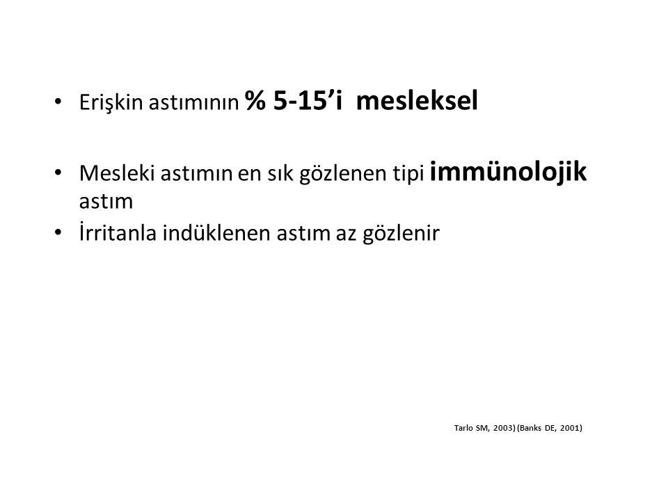 Erişkin astımının % 5-15'i mesleksel Mesleki astımın en sık gözlenen tipi immünolojik astım İrritanla indüklenen astım az gözlenir Tarlo SM, 2003) (Ba