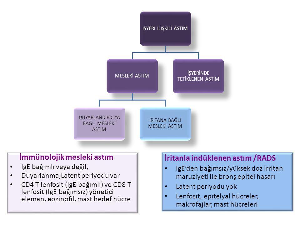 İmmünolojik mesleki astım IgE bağımlı veya değil, Duyarlanma,Latent periyodu var CD4 T lenfosit (IgE bağımlı) ve CD8 T lenfosit (IgE bağımsız) yönetic