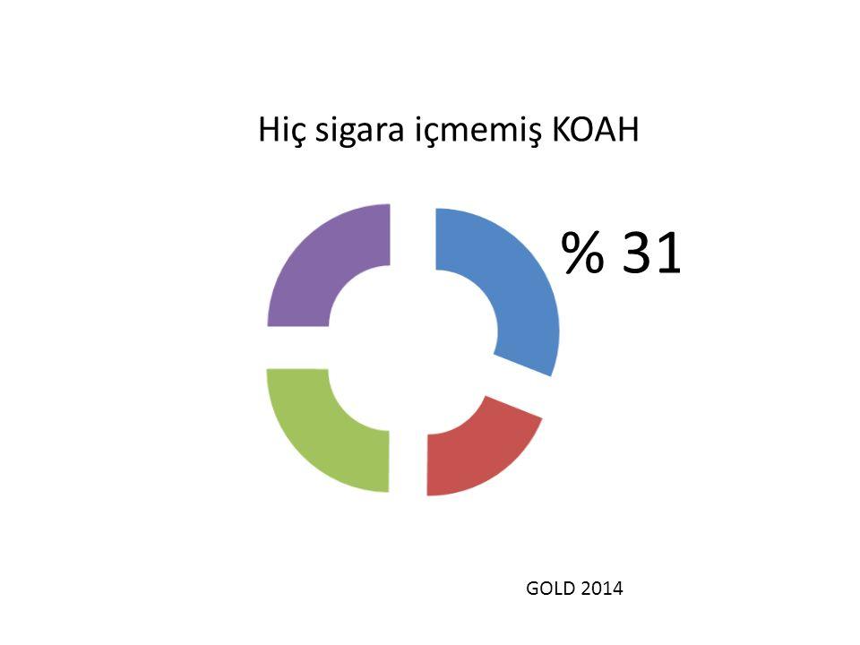 Hiç sigara içmemiş KOAH GOLD 2014