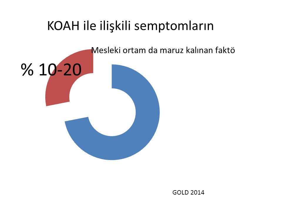 KOAH ile ilişkili semptomların GOLD 2014