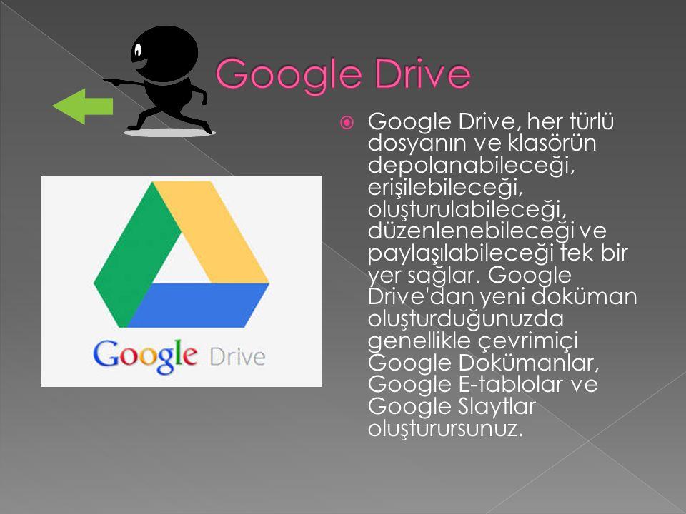  Google Drive, her türlü dosyanın ve klasörün depolanabileceği, erişilebileceği, oluşturulabileceği, düzenlenebileceği ve paylaşılabileceği tek bir y