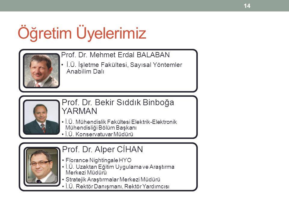 Öğretim Üyelerimiz 14 Prof. Dr. Mehmet Erdal BALABAN İ.Ü. İşletme Fakültesi, Sayısal Yöntemler Anabilim Dalı Prof. Dr. Bekir Sıddık Binboğa YARMAN İ.Ü