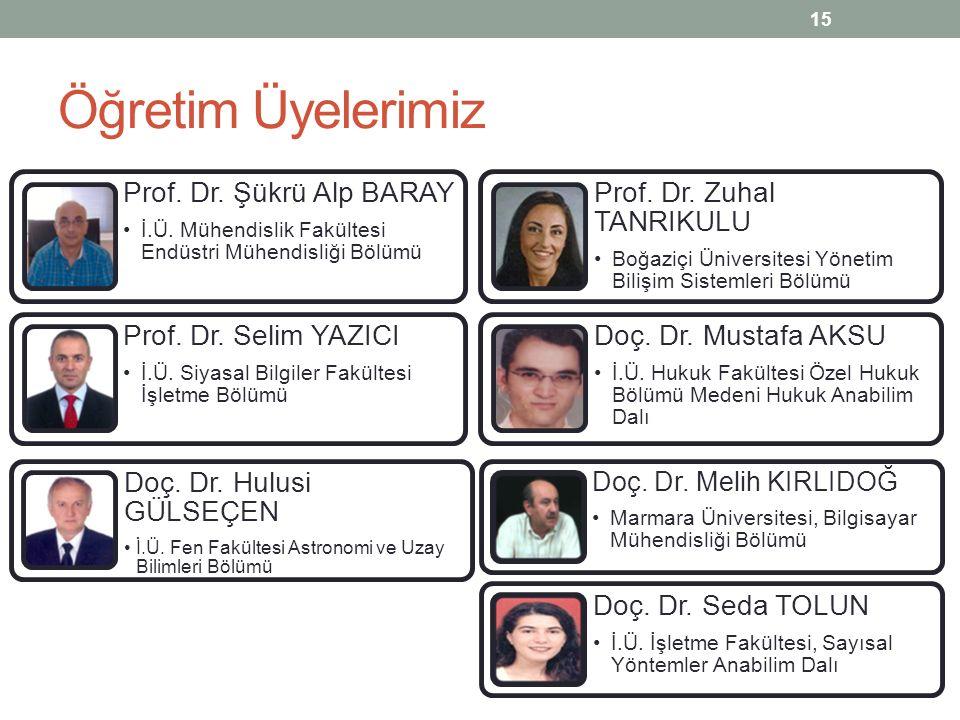Öğretim Üyelerimiz Prof. Dr. Şükrü Alp BARAY İ.Ü. Mühendislik Fakültesi Endüstri Mühendisliği Bölümü Prof. Dr. Selim YAZICI İ.Ü. Siyasal Bilgiler Fakü