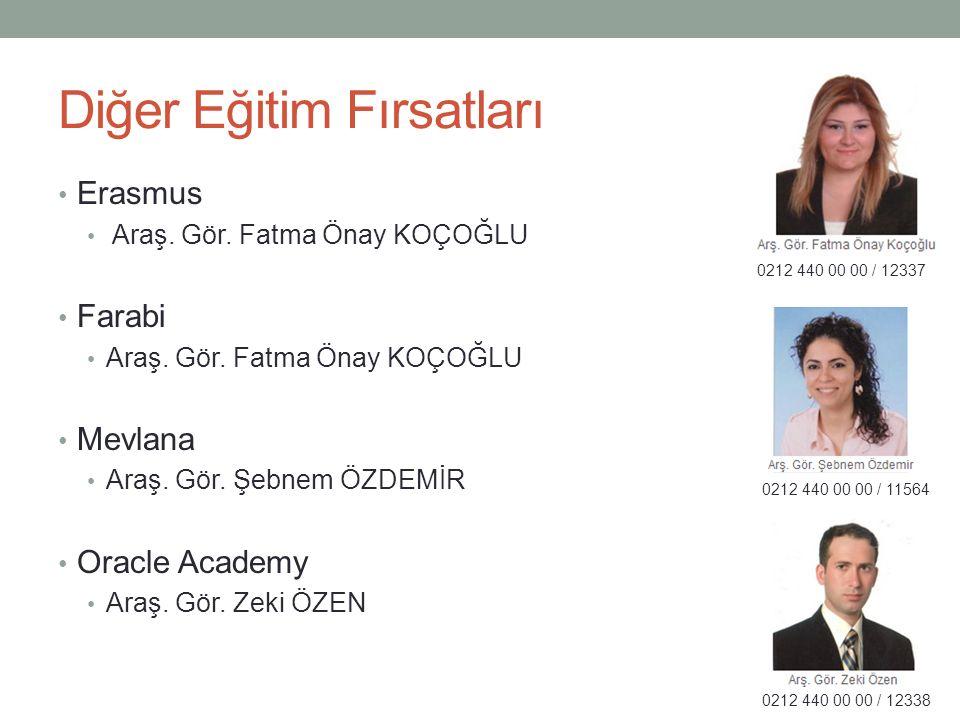 Diğer Eğitim Fırsatları Erasmus Araş. Gör. Fatma Önay KOÇOĞLU Farabi Araş. Gör. Fatma Önay KOÇOĞLU Mevlana Araş. Gör. Şebnem ÖZDEMİR Oracle Academy Ar