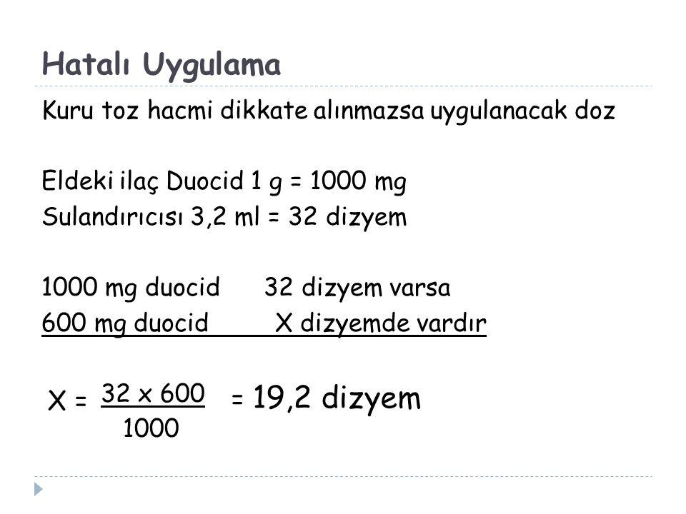 Hatalı Uygulama Kuru toz hacmi dikkate alınmazsa uygulanacak doz Eldeki ilaç Duocid 1 g = 1000 mg Sulandırıcısı 3,2 ml = 32 dizyem 1000 mg duocid 32 d