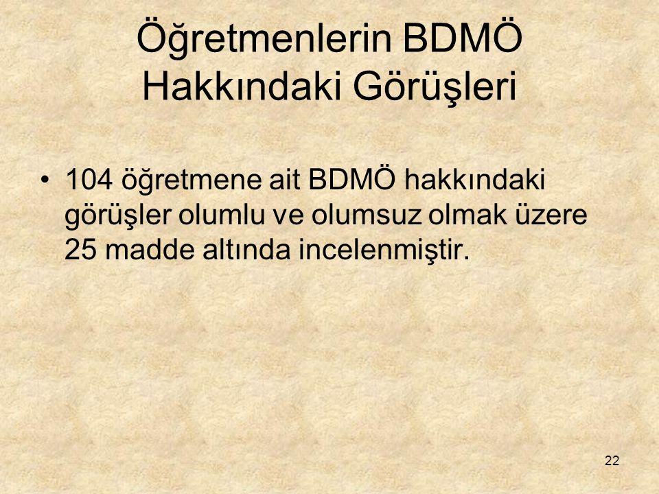 22 Öğretmenlerin BDMÖ Hakkındaki Görüşleri 104 öğretmene ait BDMÖ hakkındaki görüşler olumlu ve olumsuz olmak üzere 25 madde altında incelenmiştir.