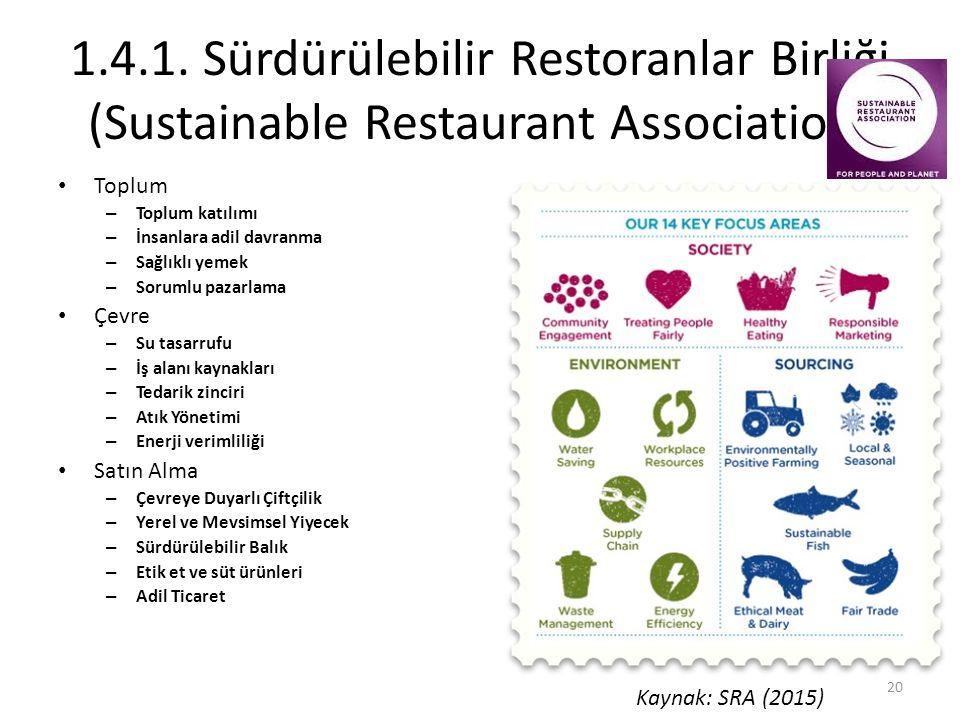1.4.1. Sürdürülebilir Restoranlar Birliği (Sustainable Restaurant Association) Toplum – Toplum katılımı – İnsanlara adil davranma – Sağlıklı yemek – S