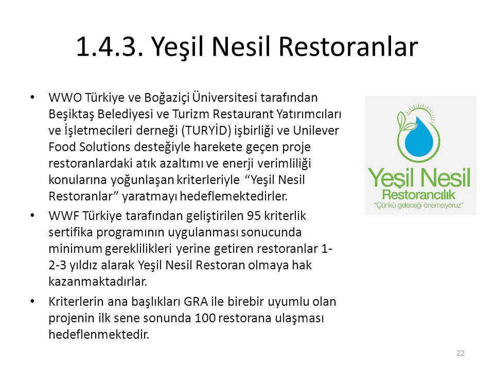 1.4.3. Yeşil Nesil Restoranlar WWO Türkiye ve Boğaziçi Üniversitesi tarafından Beşiktaş Belediyesi ve Turizm Restaurant Yatırımcıları ve İşletmecileri