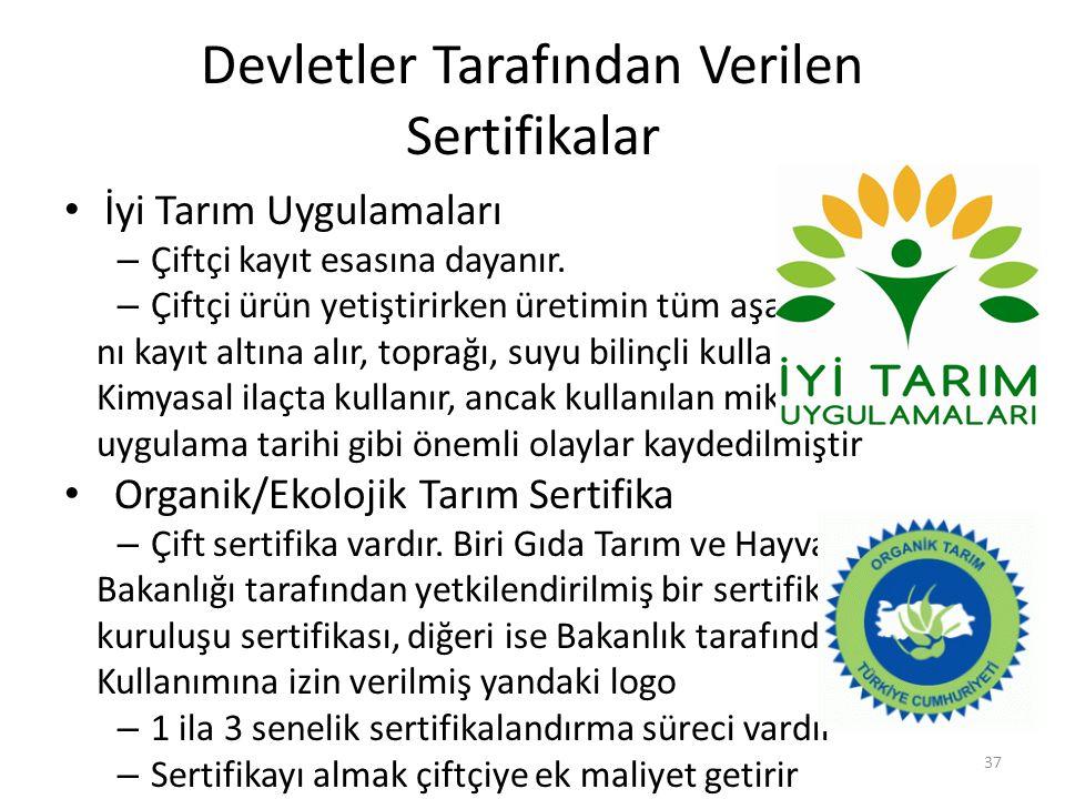 Devletler Tarafından Verilen Sertifikalar İyi Tarım Uygulamaları – Çiftçi kayıt esasına dayanır. – Çiftçi ürün yetiştirirken üretimin tüm aşamaları nı