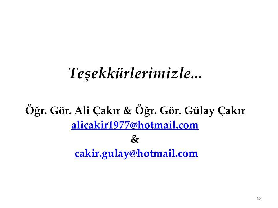 Teşekkürlerimizle... Öğr. Gör. Ali Çakır & Öğr. Gör. Gülay Çakır alicakir1977@hotmail.com & cakir.gulay@hotmail.com 68