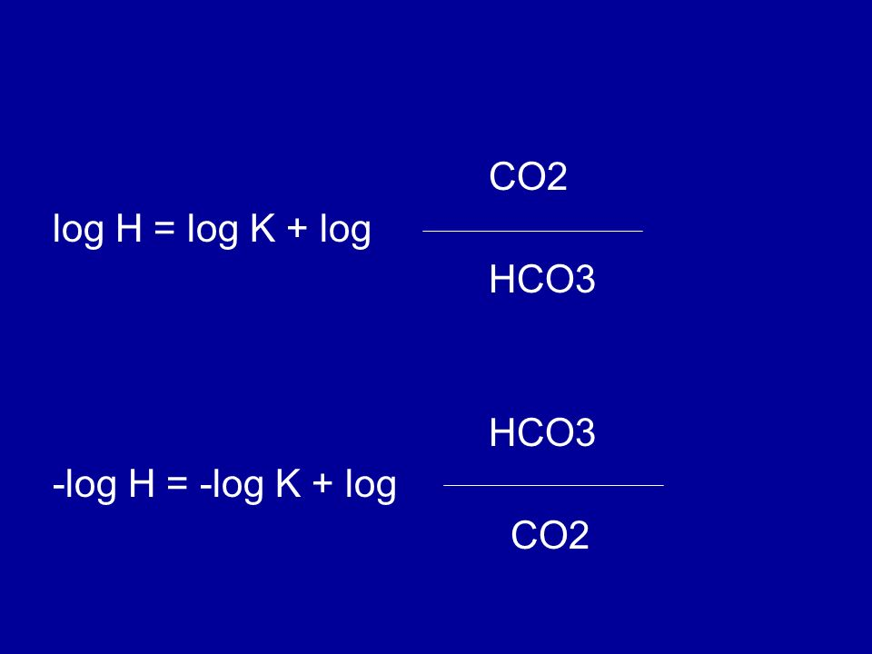 CO2 log H = log K + log HCO3 HCO3 -log H = -log K + log CO2