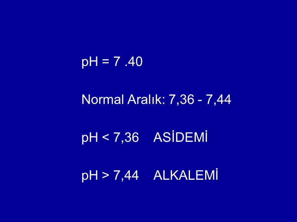 pH = 7.40 Normal Aralık: 7,36 - 7,44 pH < 7,36 ASİDEMİ pH > 7,44 ALKALEMİ