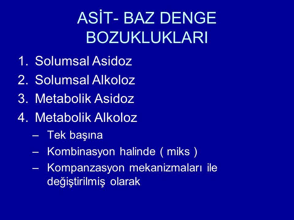 ASİT- BAZ DENGE BOZUKLUKLARI 1.Solumsal Asidoz 2.Solumsal Alkoloz 3.Metabolik Asidoz 4.Metabolik Alkoloz –Tek başına –Kombinasyon halinde ( miks ) –Ko