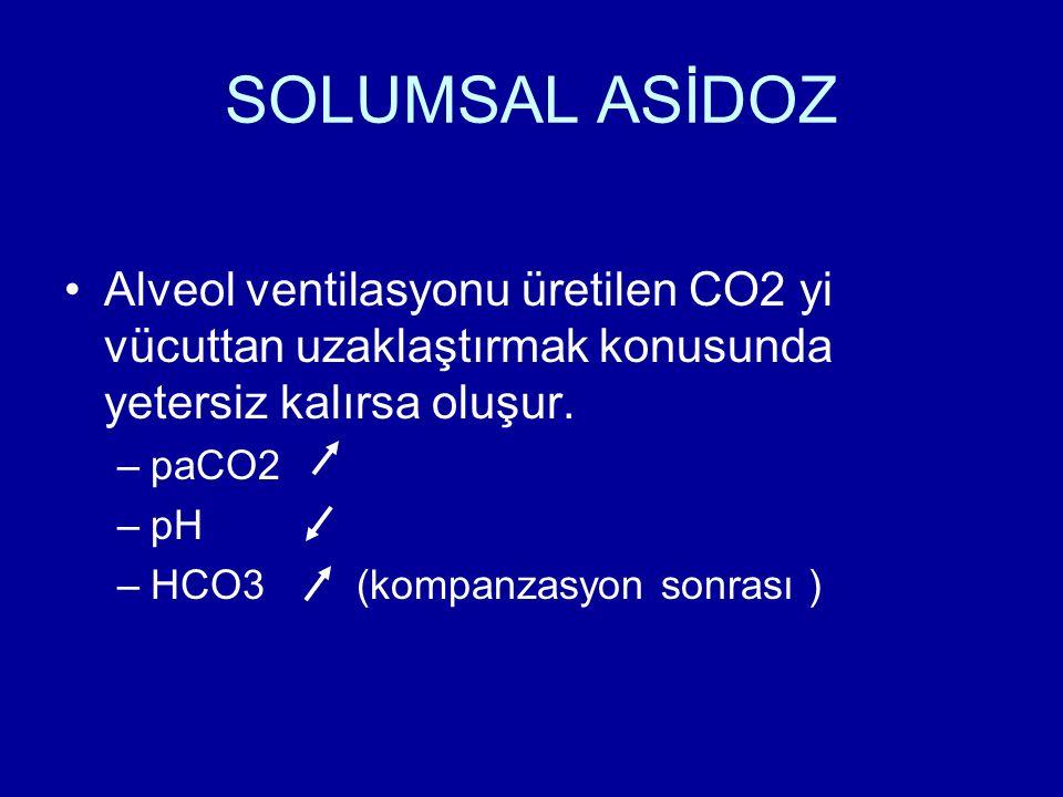 SOLUMSAL ASİDOZ Alveol ventilasyonu üretilen CO2 yi vücuttan uzaklaştırmak konusunda yetersiz kalırsa oluşur. –paCO2 –pH –HCO3 (kompanzasyon sonrası )