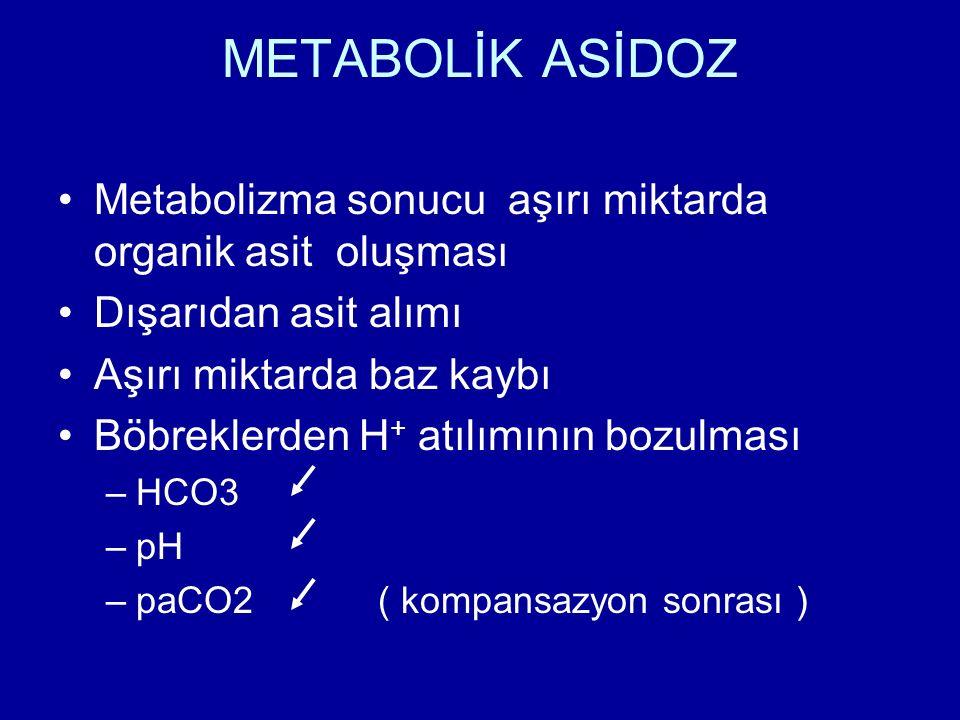 METABOLİK ASİDOZ Metabolizma sonucu aşırı miktarda organik asit oluşması Dışarıdan asit alımı Aşırı miktarda baz kaybı Böbreklerden H + atılımının bozulması –HCO3 –pH –paCO2 ( kompansazyon sonrası )