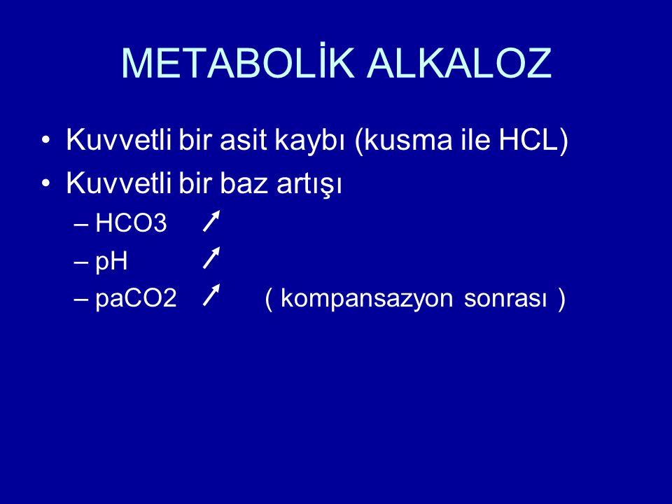 METABOLİK ALKALOZ Kuvvetli bir asit kaybı (kusma ile HCL) Kuvvetli bir baz artışı –HCO3 –pH –paCO2 ( kompansazyon sonrası )