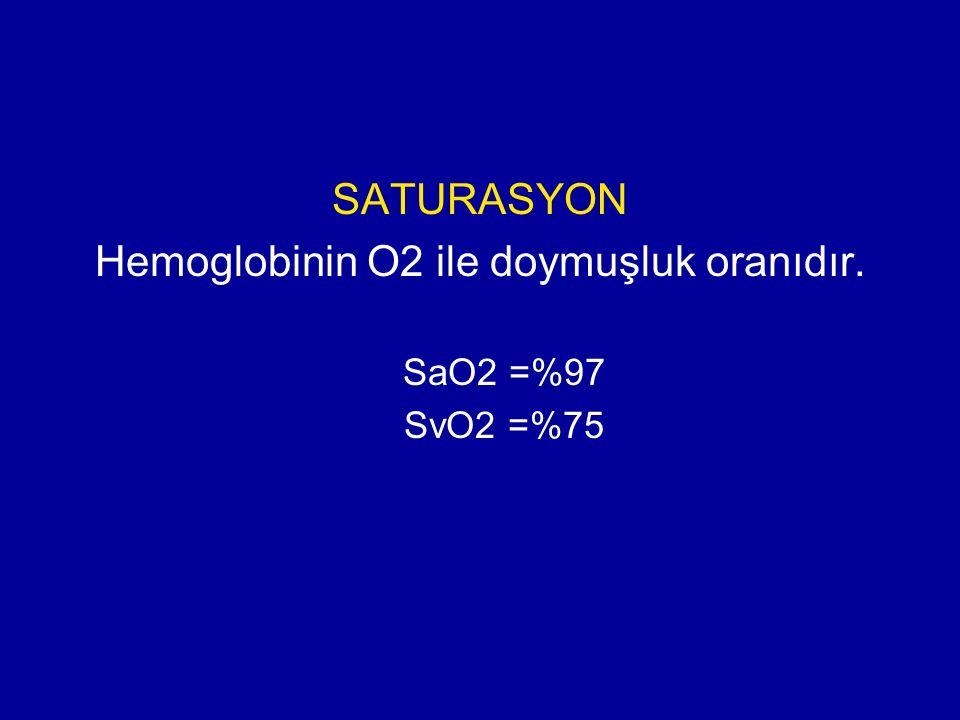 SATURASYON Hemoglobinin O2 ile doymuşluk oranıdır. SaO2 =%97 SvO2 =%75