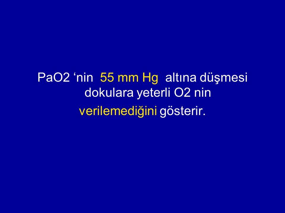 PaO2 'nin 55 mm Hg altına düşmesi dokulara yeterli O2 nin verilemediğini gösterir.