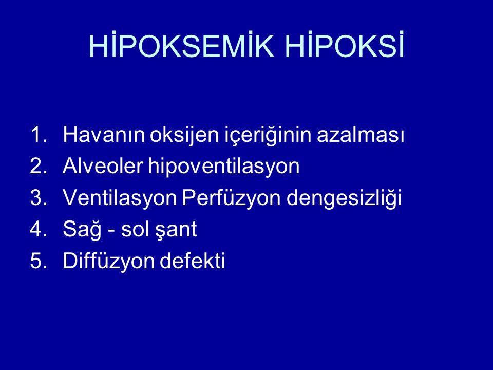 HİPOKSEMİK HİPOKSİ 1.Havanın oksijen içeriğinin azalması 2.Alveoler hipoventilasyon 3.Ventilasyon Perfüzyon dengesizliği 4.Sağ - sol şant 5.Diffüzyon