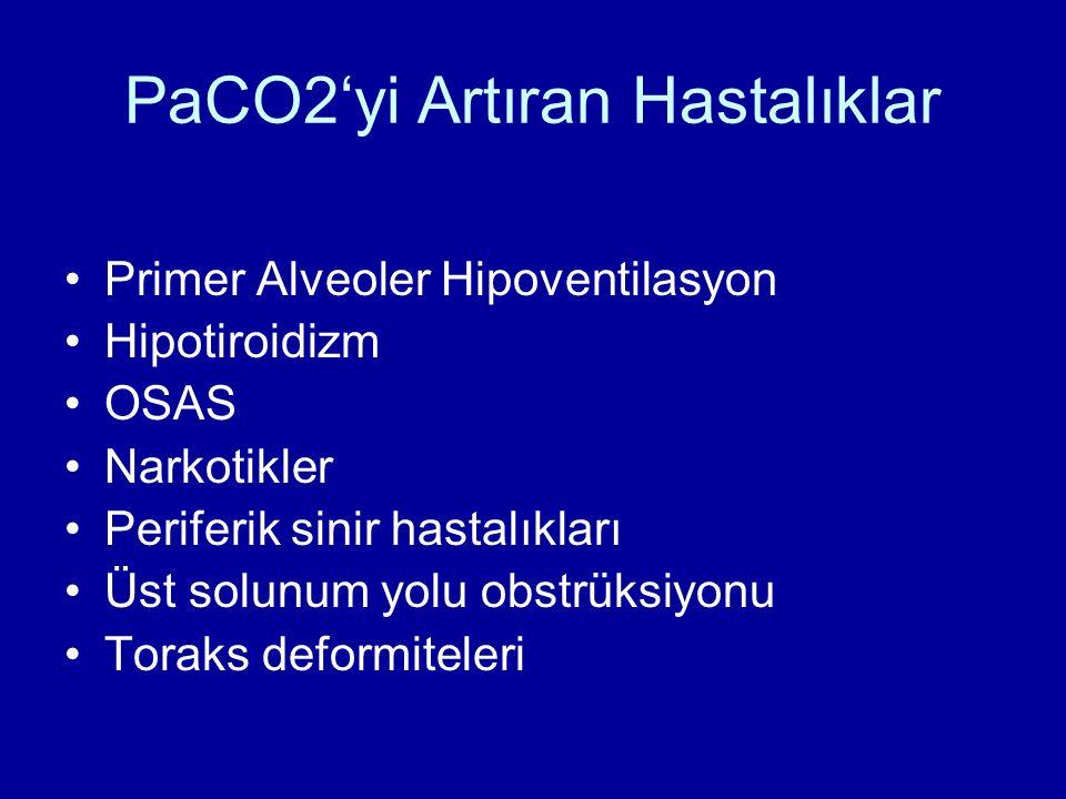 PaCO2'yi Artıran Hastalıklar Primer Alveoler Hipoventilasyon Hipotiroidizm OSAS Narkotikler Periferik sinir hastalıkları Üst solunum yolu obstrüksiyonu Toraks deformiteleri