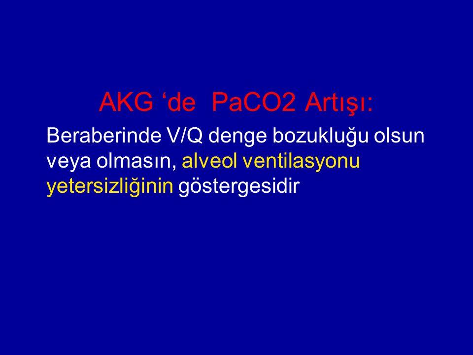 AKG 'de PaCO2 Artışı: Beraberinde V/Q denge bozukluğu olsun veya olmasın, alveol ventilasyonu yetersizliğinin göstergesidir